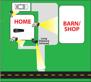 Homes and Barns1 - Homes and Barn Security Systems