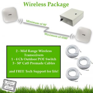 WirelessFarmPackage 300x300 - Homes and Barn Security Systems