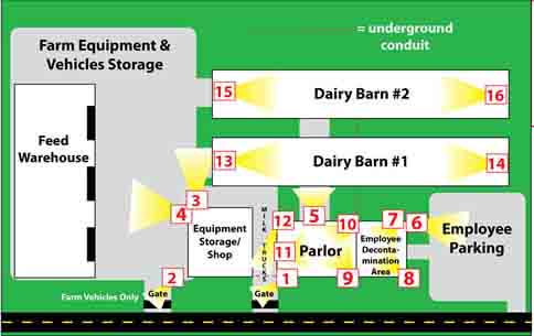 dairy farms2 - Dairy Farm Security or Cattle Security