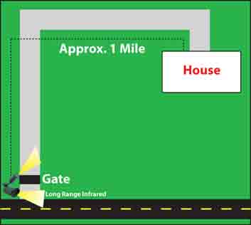 driveways gates 4 - Driveway Security and Gate Security Systems