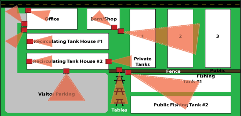 fish farming 1 - Fish Farm Security Systems