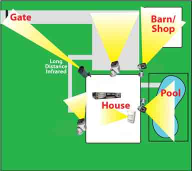 homes and barns II - Homes and Barn Security Systems
